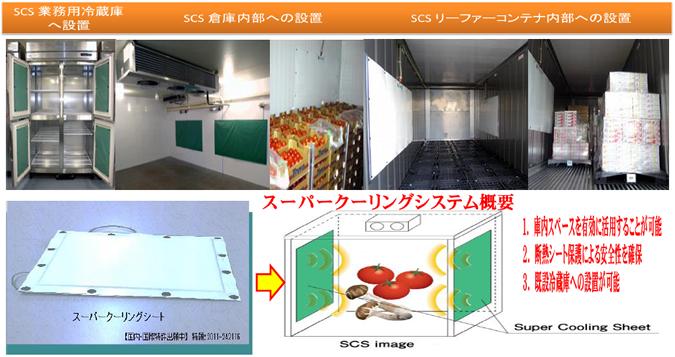 スーパークーリングシステム(SCS)の設置ご提案